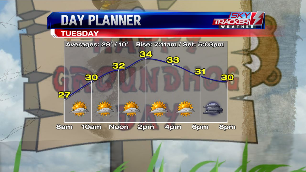 Planner for Tuesday Feb 2 2016