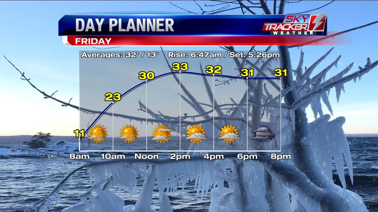 Planner for Friday February 19 2016