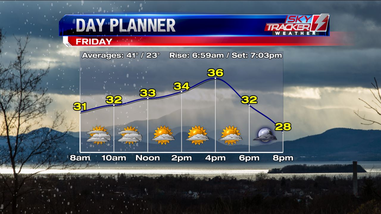 Planner for Friday March 18 2016