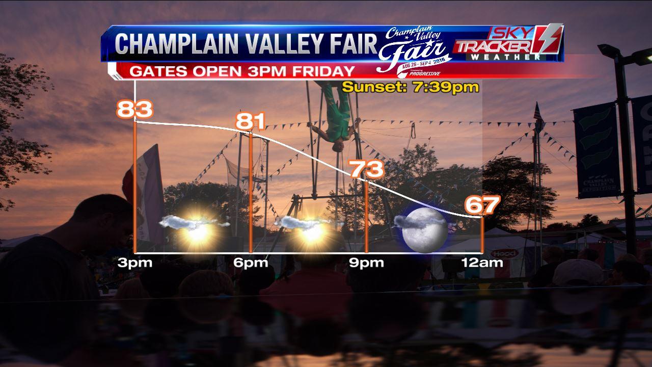 Champlain Valley Fair Forecast for Friday August 26 2016