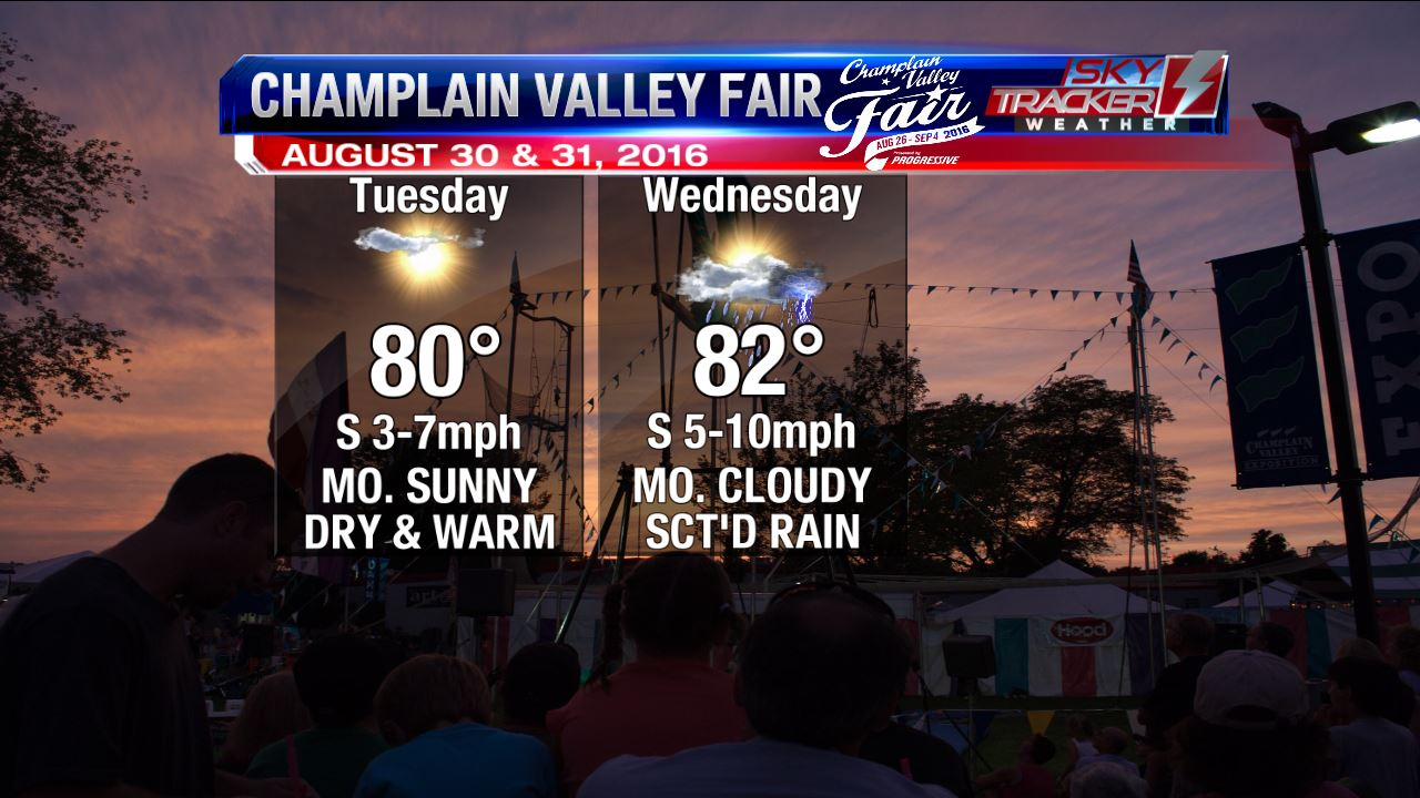 Champlain Valley Fair Forecast as of August 29 2016