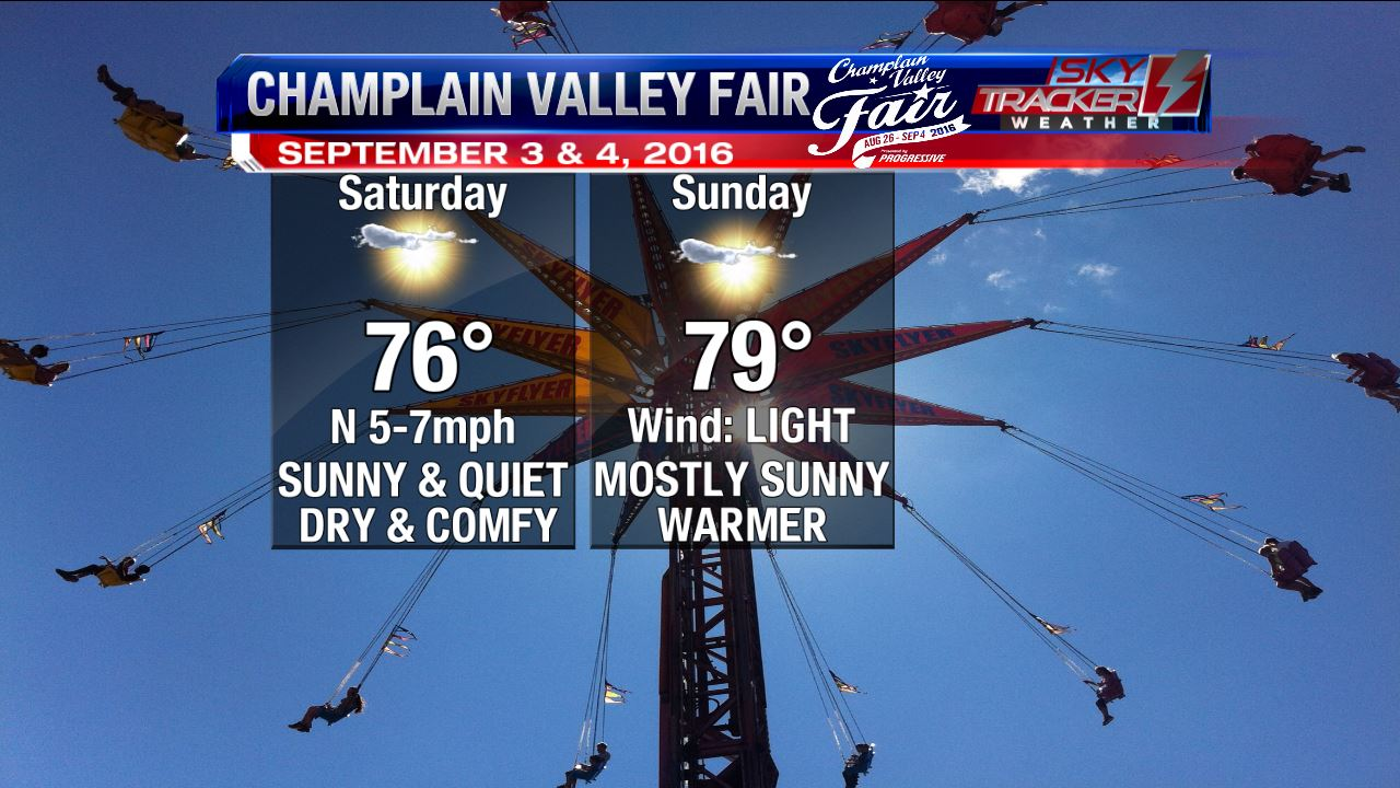 Champlain Valley Fair Forecast for Sept 3 and 4 2016