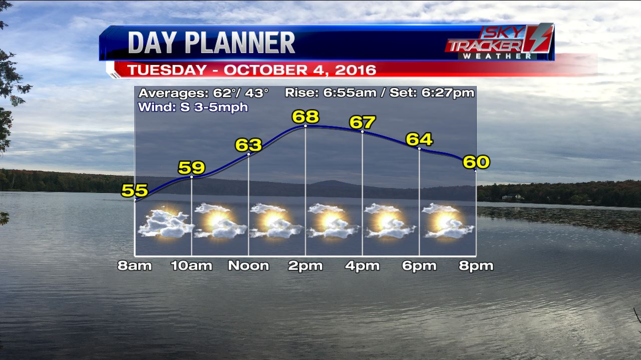 Planner for Tuesday October 4 2016