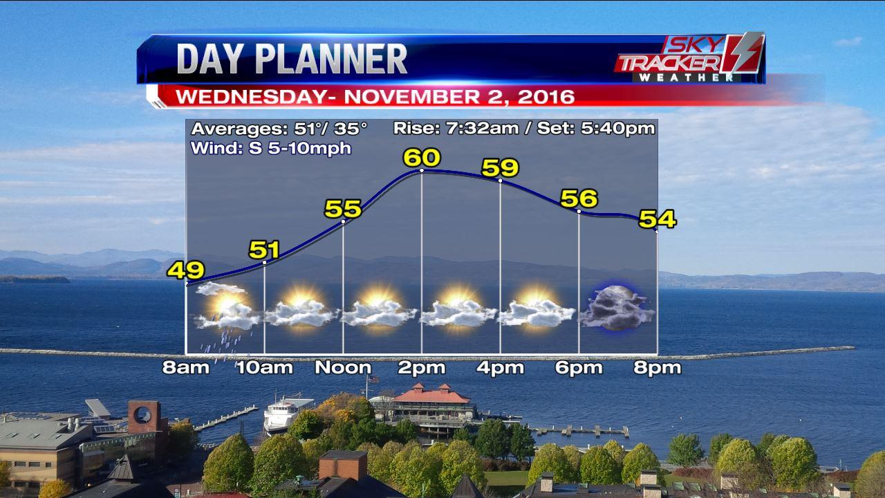 Planner for Wednesday November 2 2016
