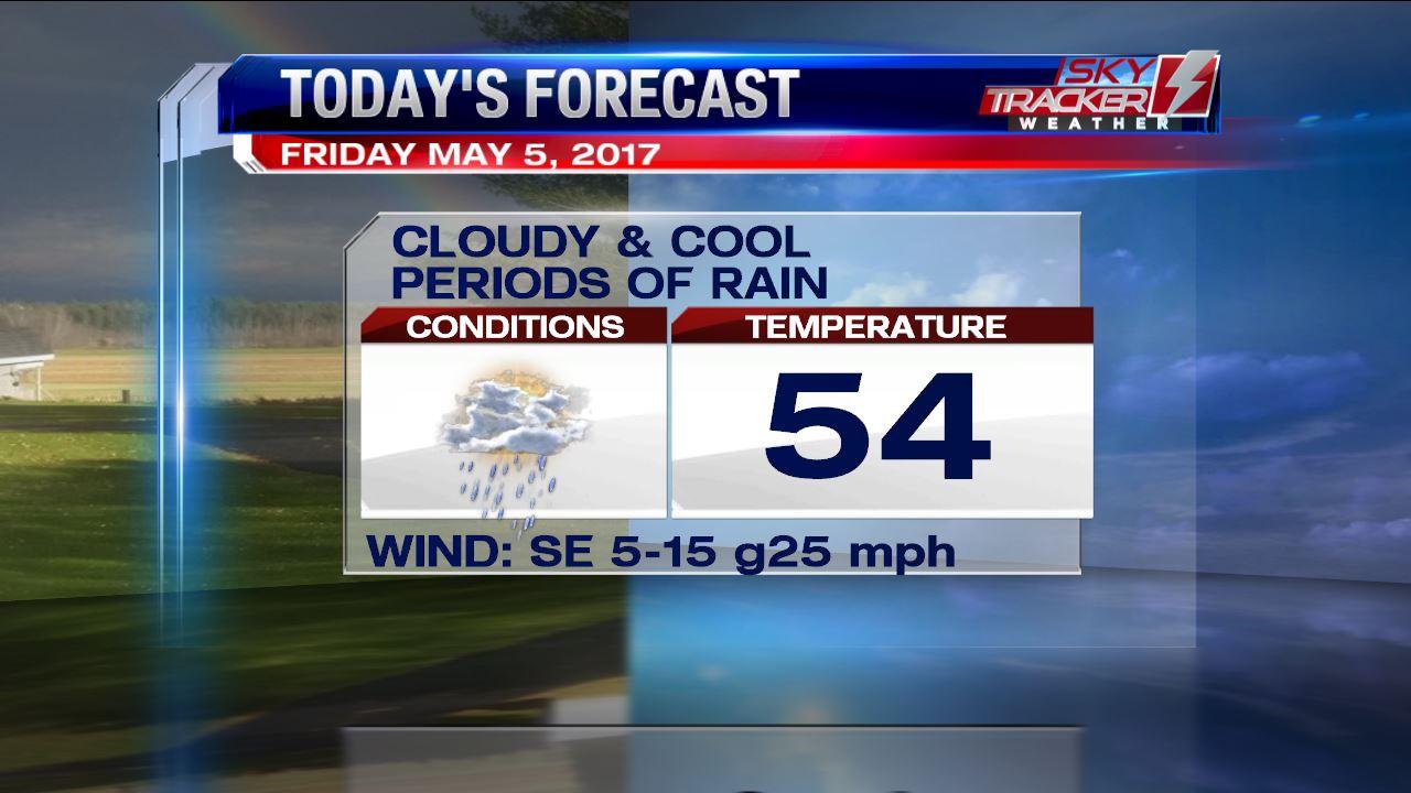 Periods of Rain Friday