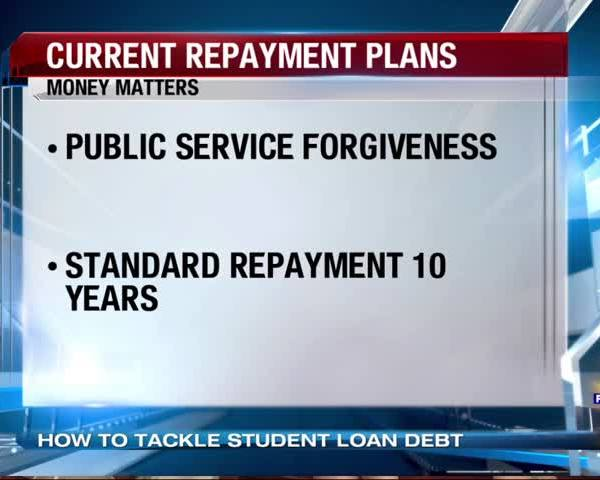 Money Matters: Paying Off Student Loans