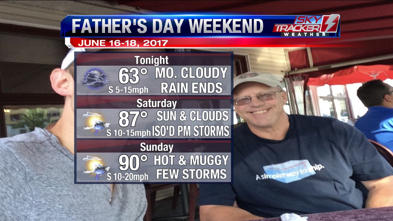 Father's Day Weekend Forecast