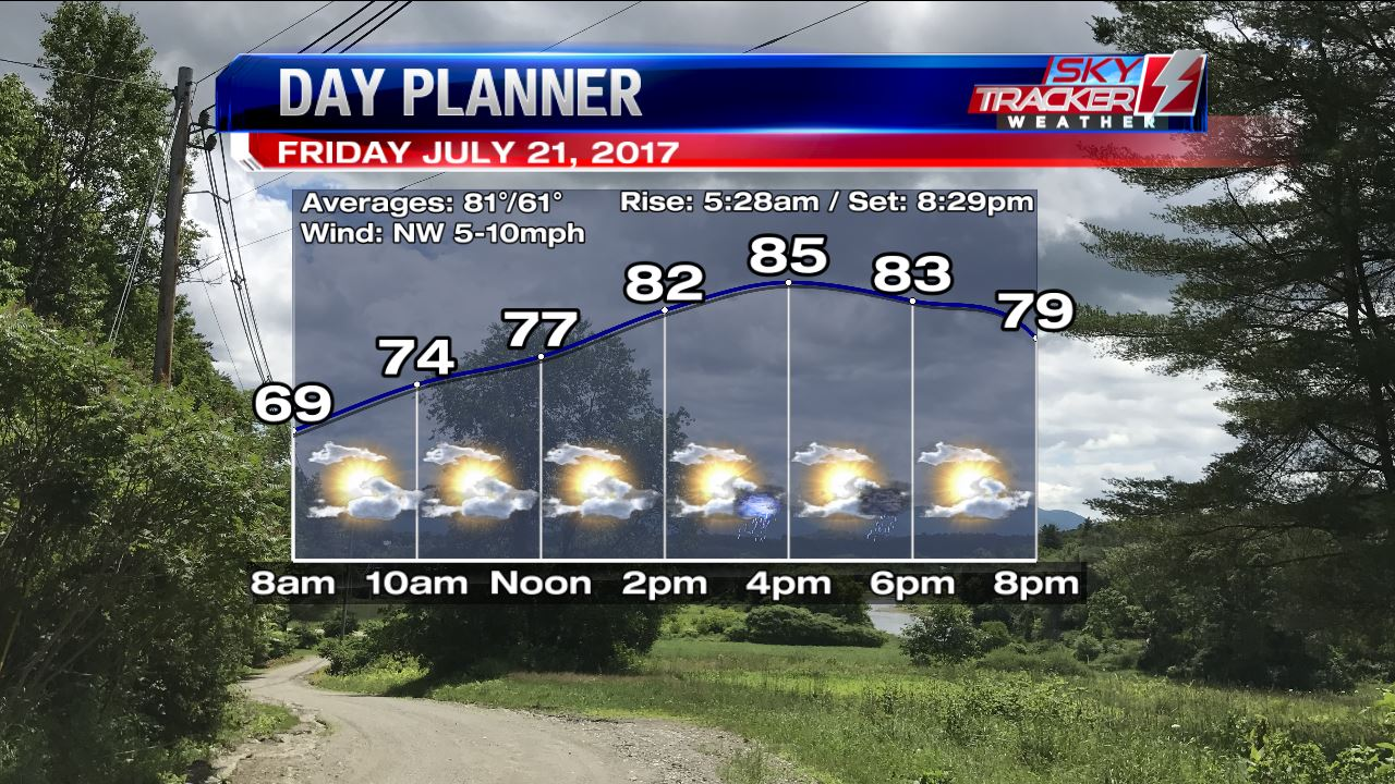Planner for July 21 2017