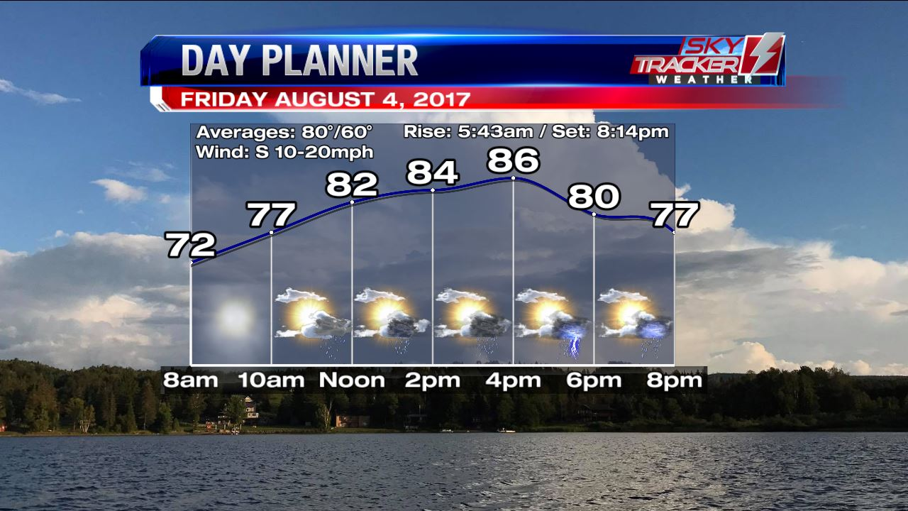 Day Planner for Friday August 04 2017