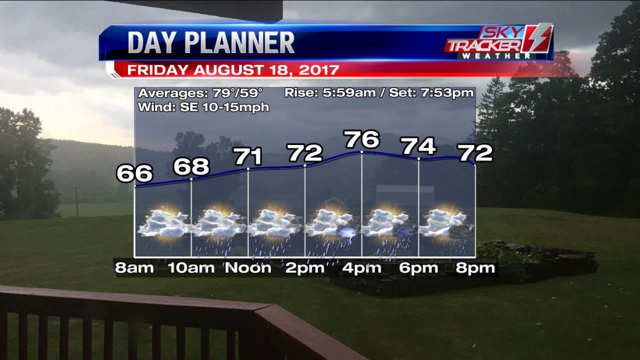 Planner for Friday August 18 2017
