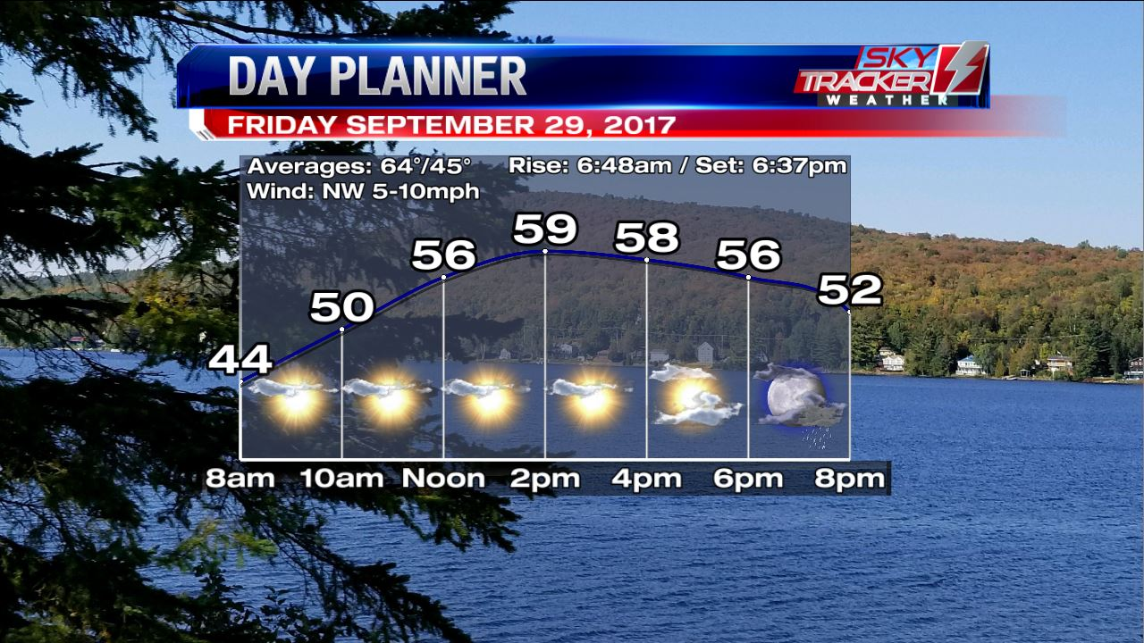 Planner for Friday September 29 2017