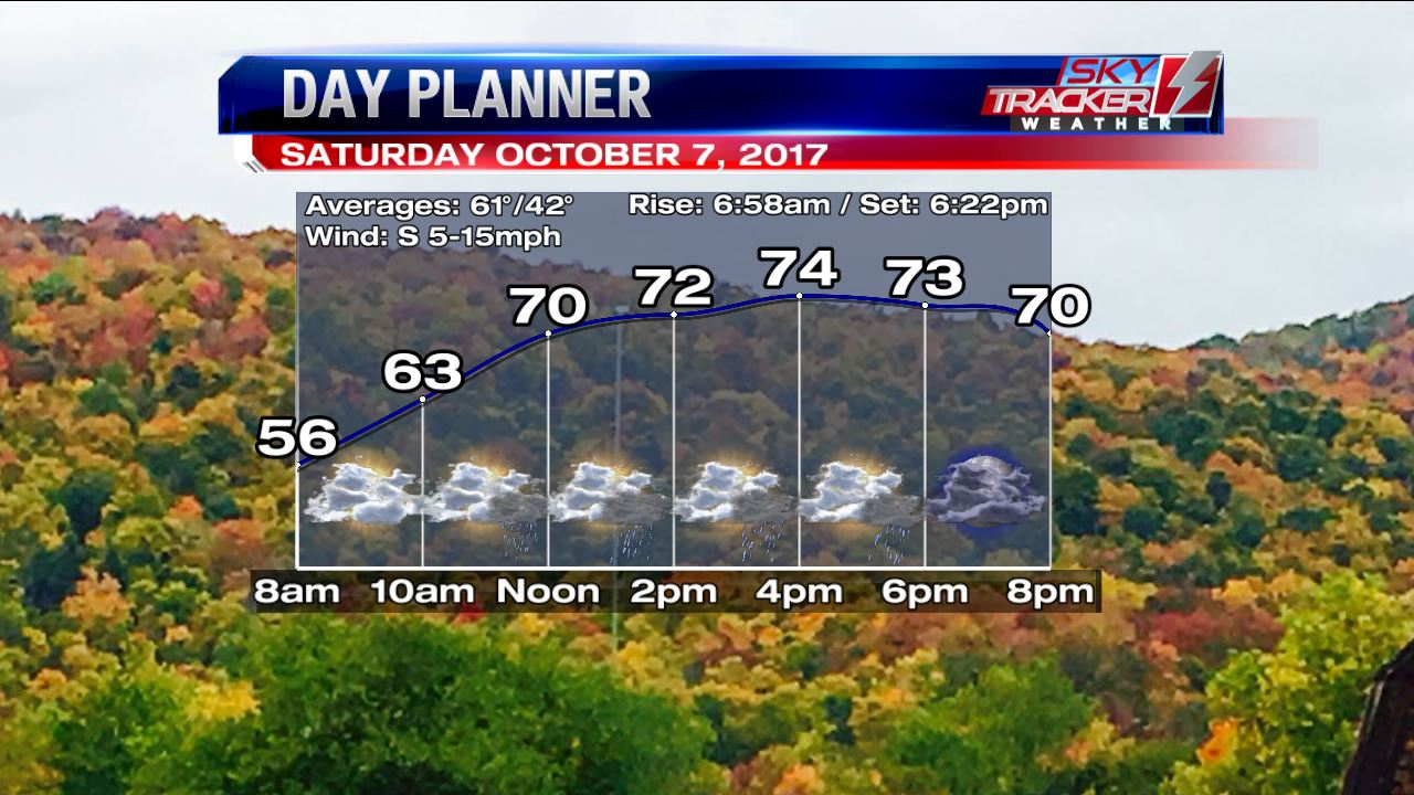 Planner for Saturday October 7 2017