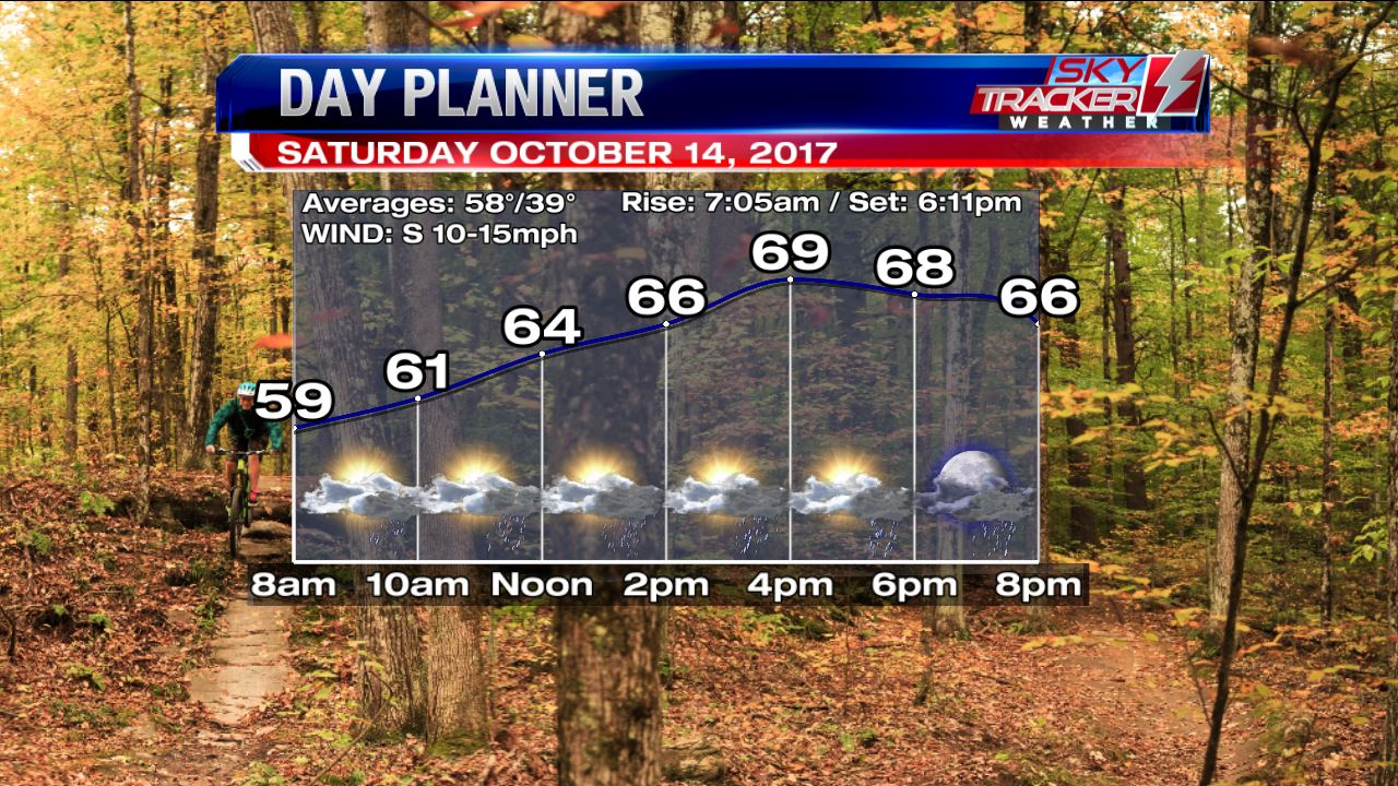 Planner for Saturday October 14 2017
