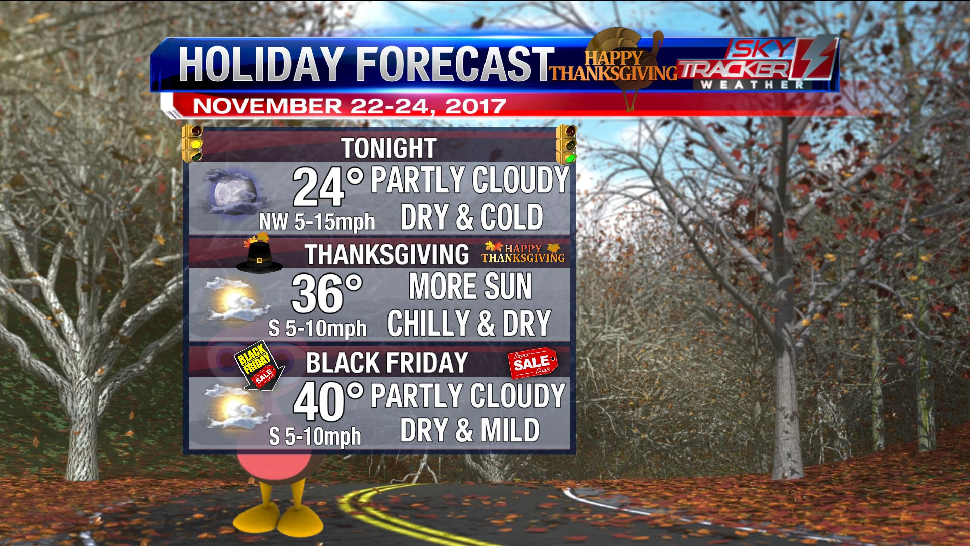 Holiday Forecast as of November 22 2017