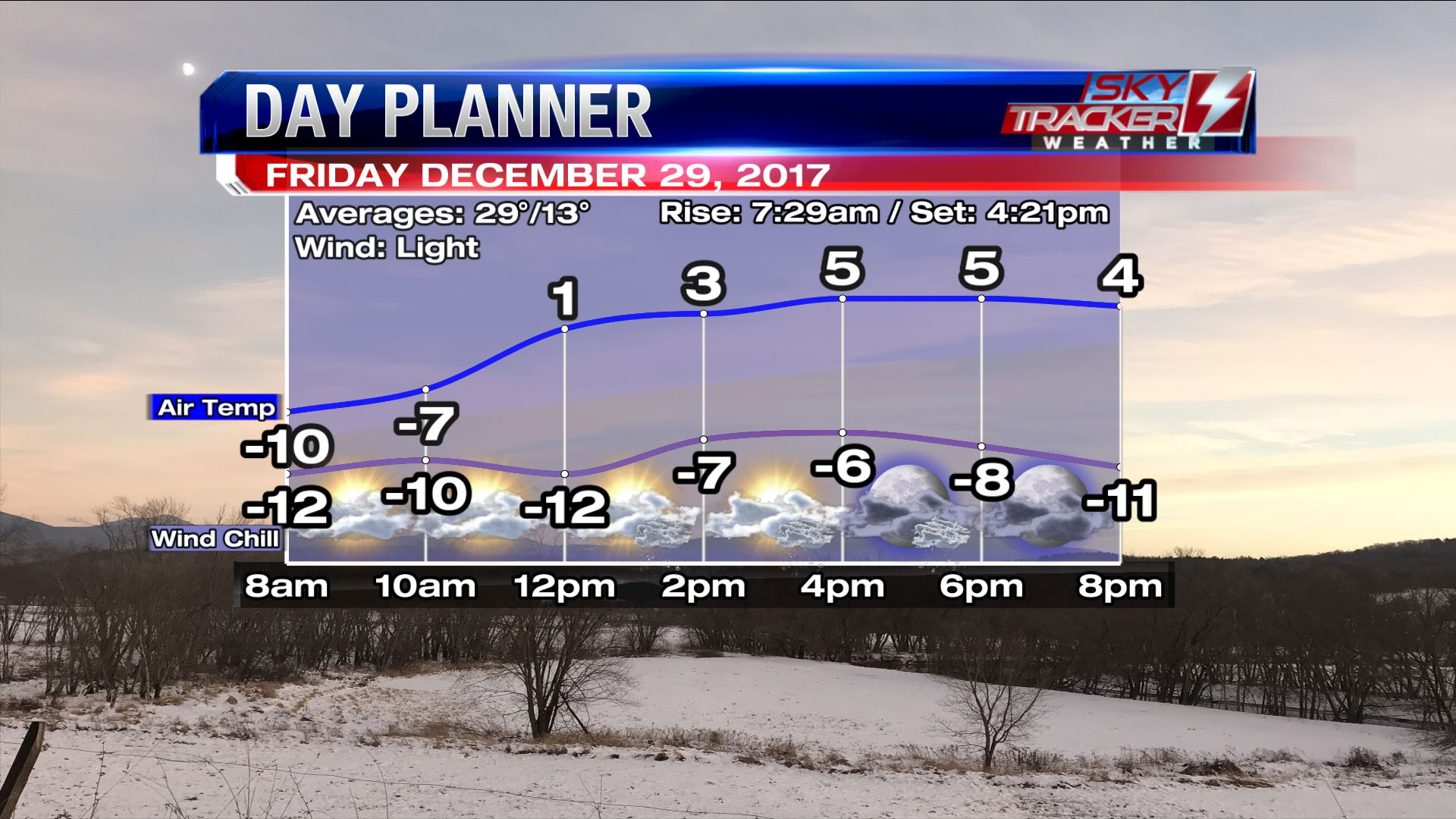 Planner for Friday December 29 2017