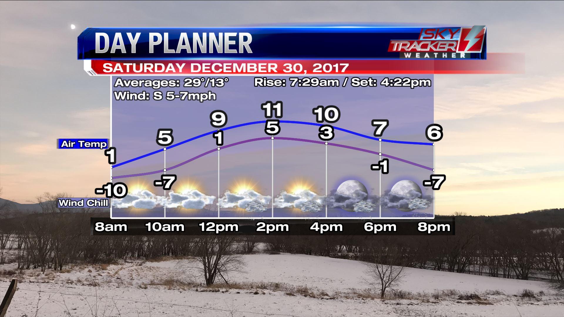 Planner for Saturday December 30 2017