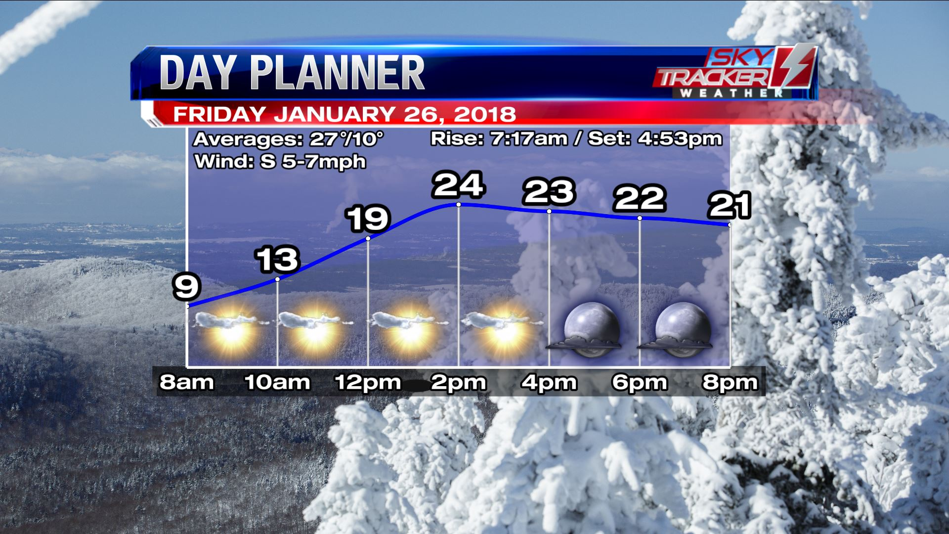 Planner for Friday January 26 2018