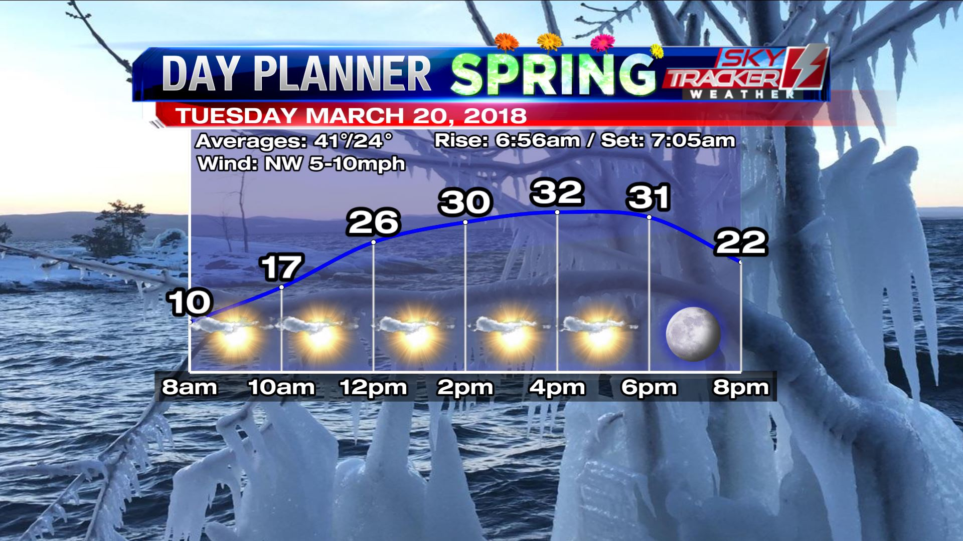 Planner for Tuesday March 20 2018