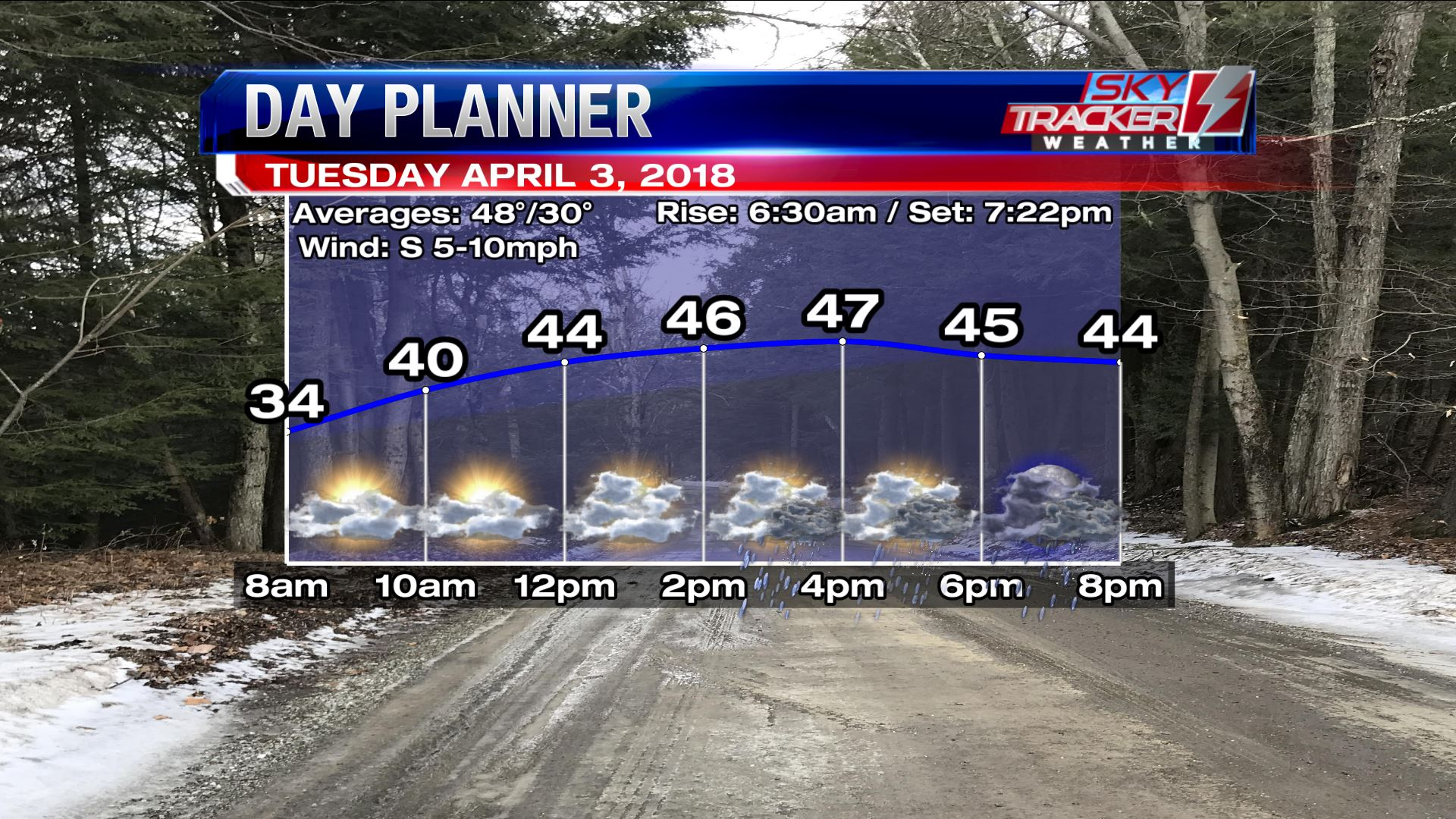 Planner for Tuesday April 3 2018