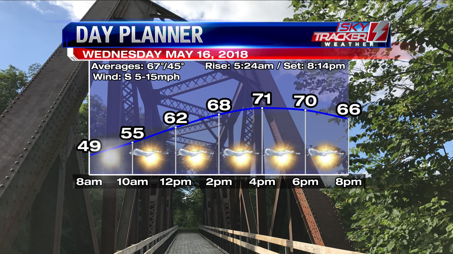 Planner for Wednesday May 16 2018