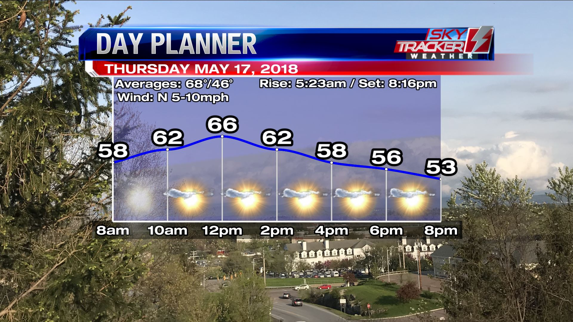 Planner for Thursday May 17 2018