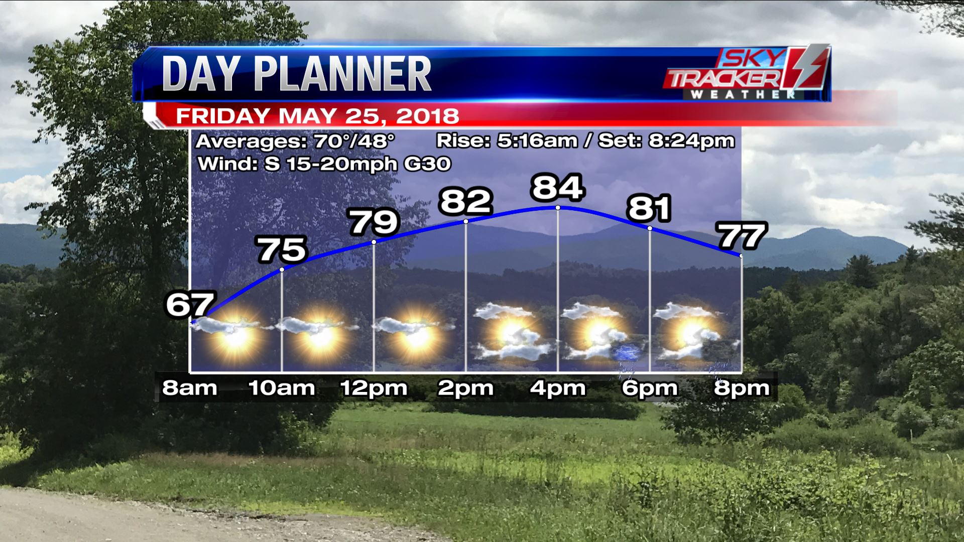 Planner for Friday May 25 2018