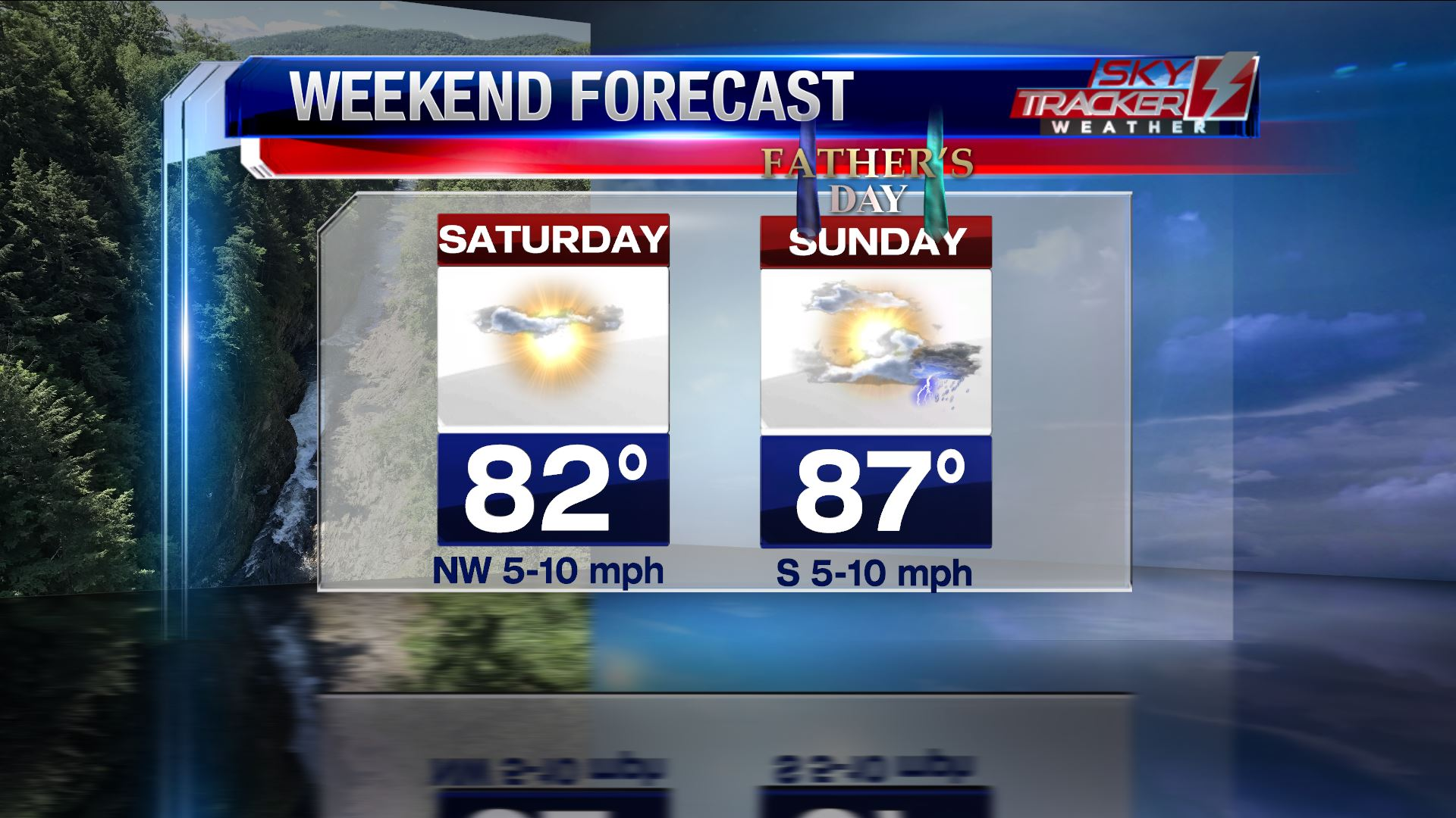Saturday and Sunday Outlook