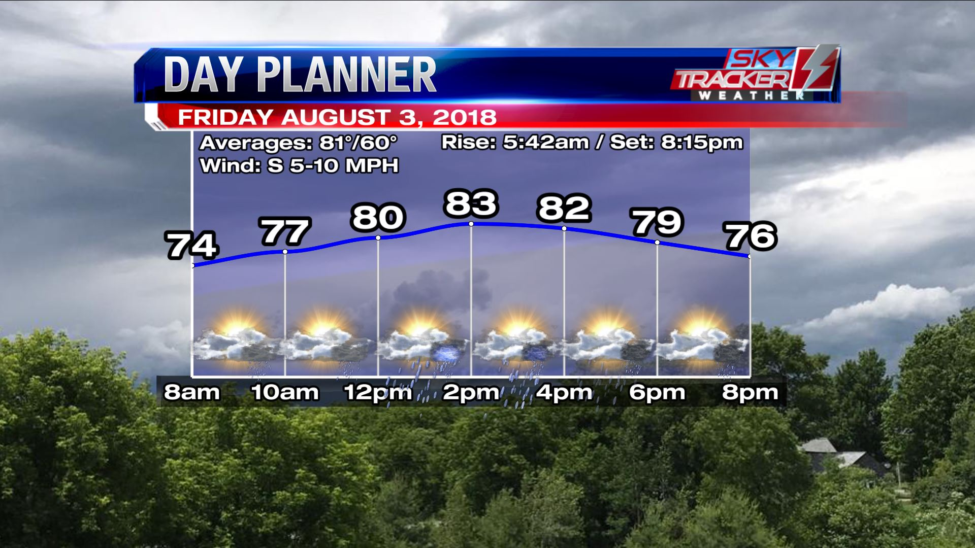 Planner for Friday August 3 2018