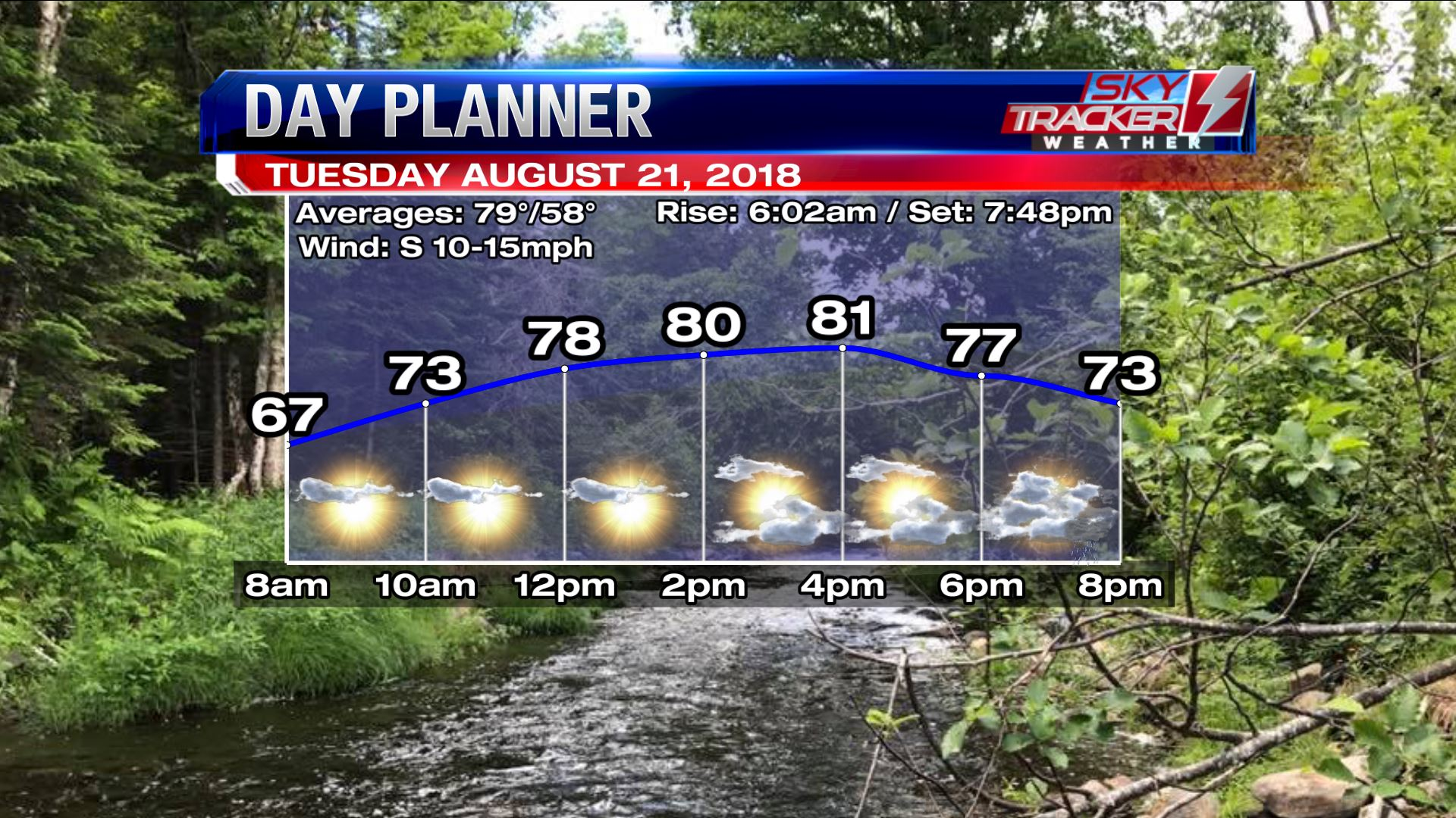 Planner for Tuesday August 21 2018