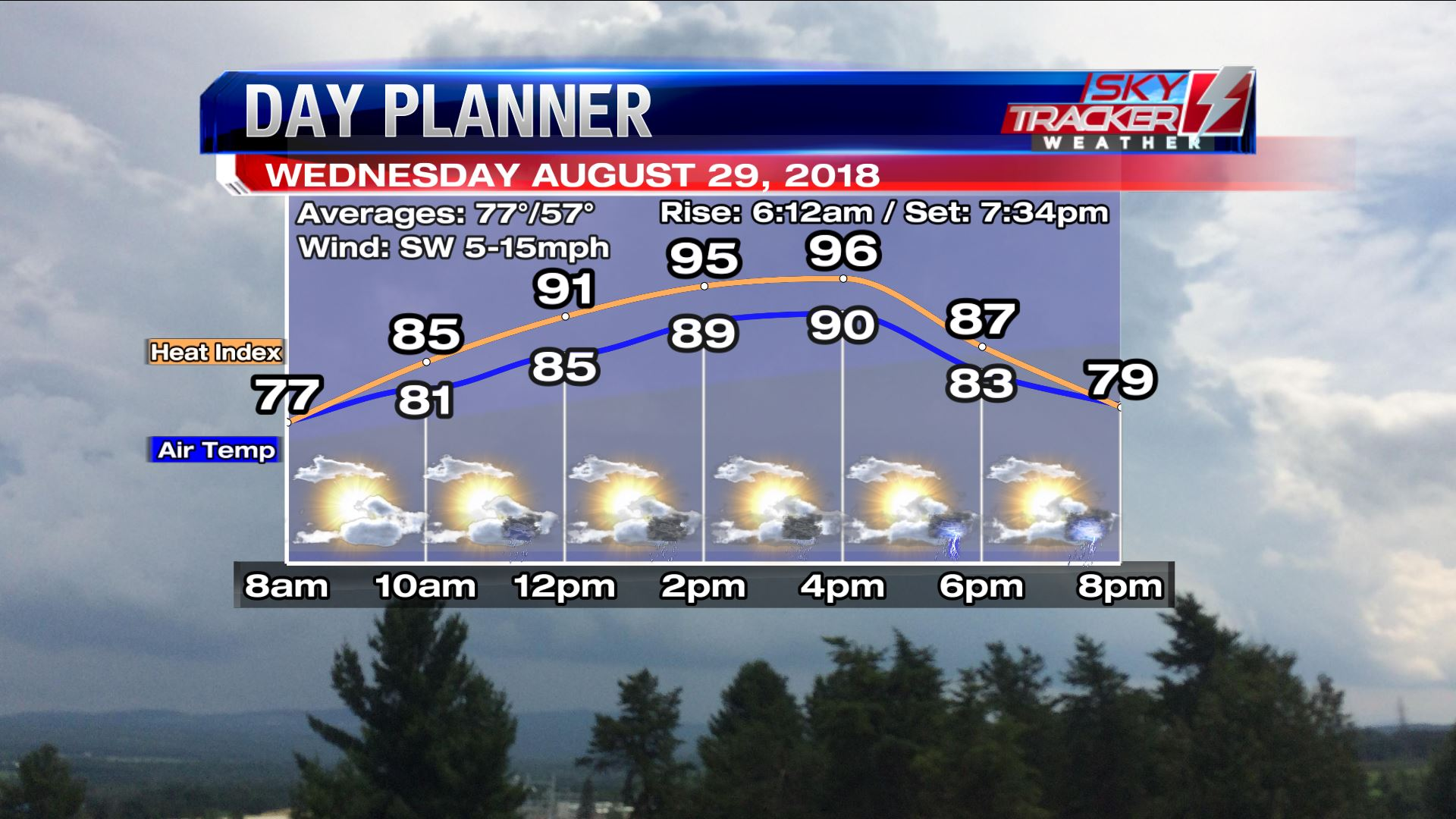 Planner for Wednesday August 29 2018