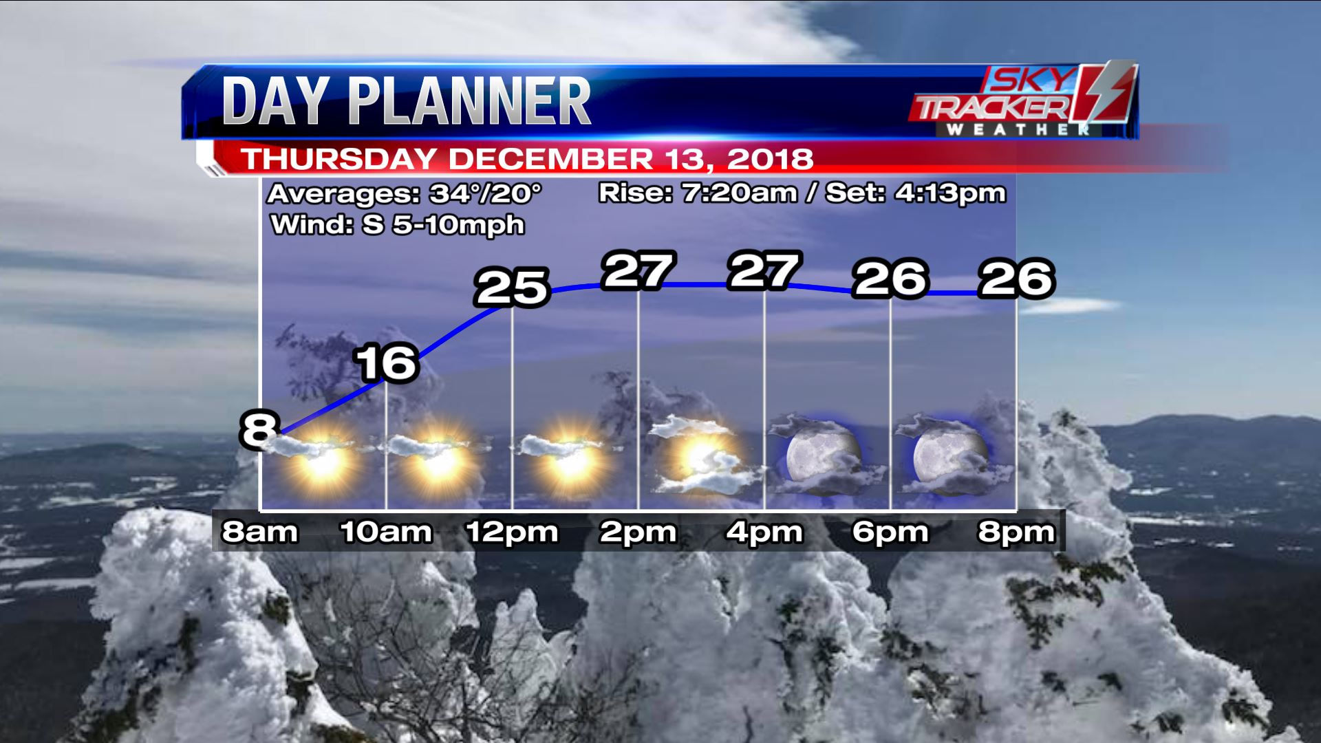 Planner for Thursday December 13 2018