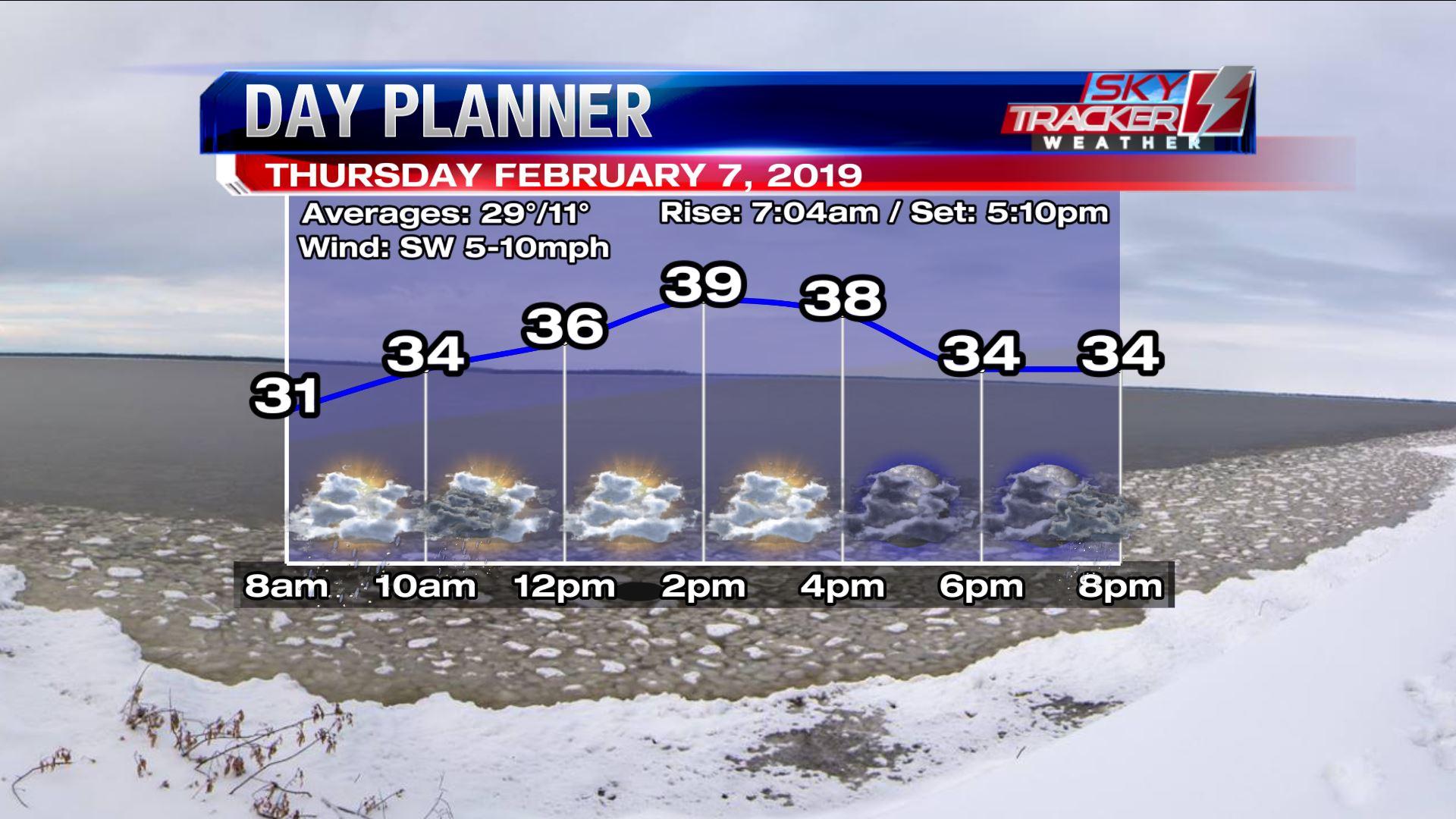Planner for Thursday February 7 2019