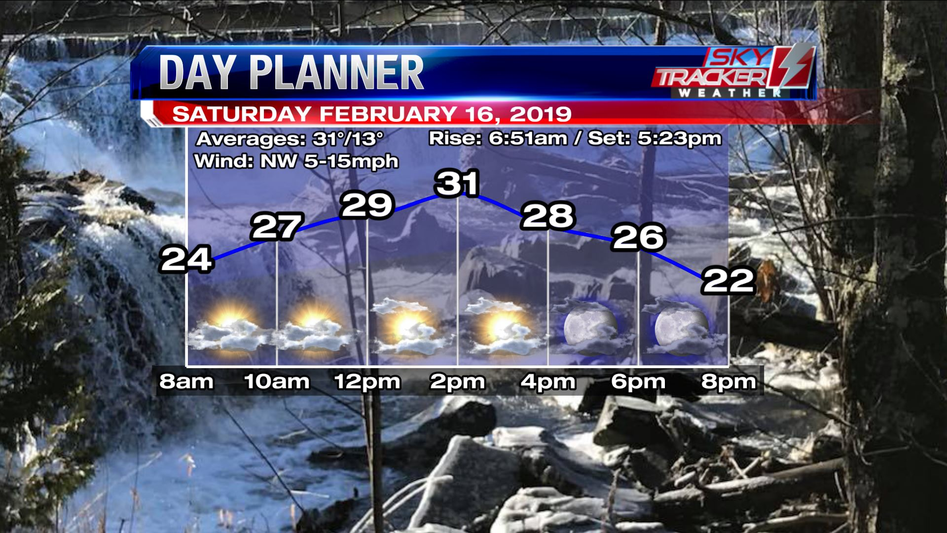 Planner for Saturday Feb 16 2019