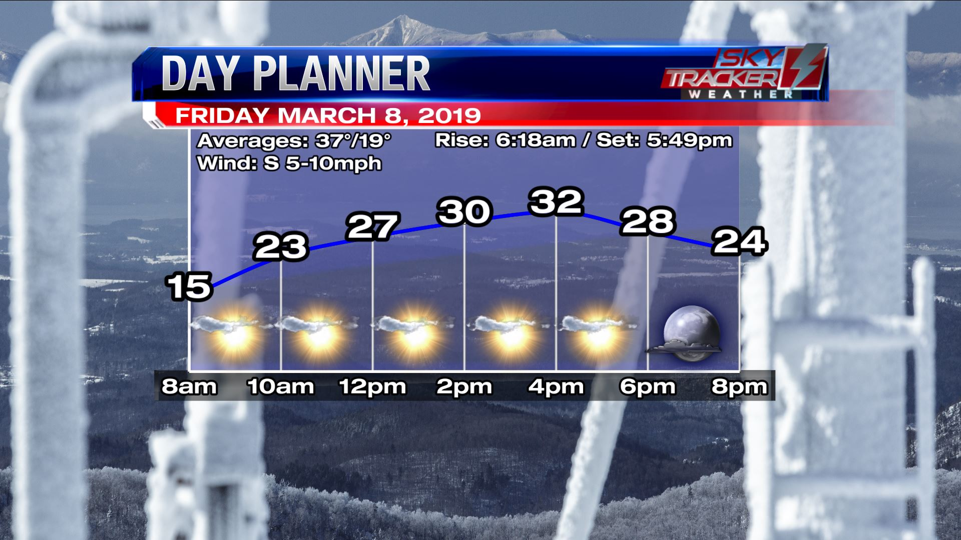 Planner for Friday March 8 2019