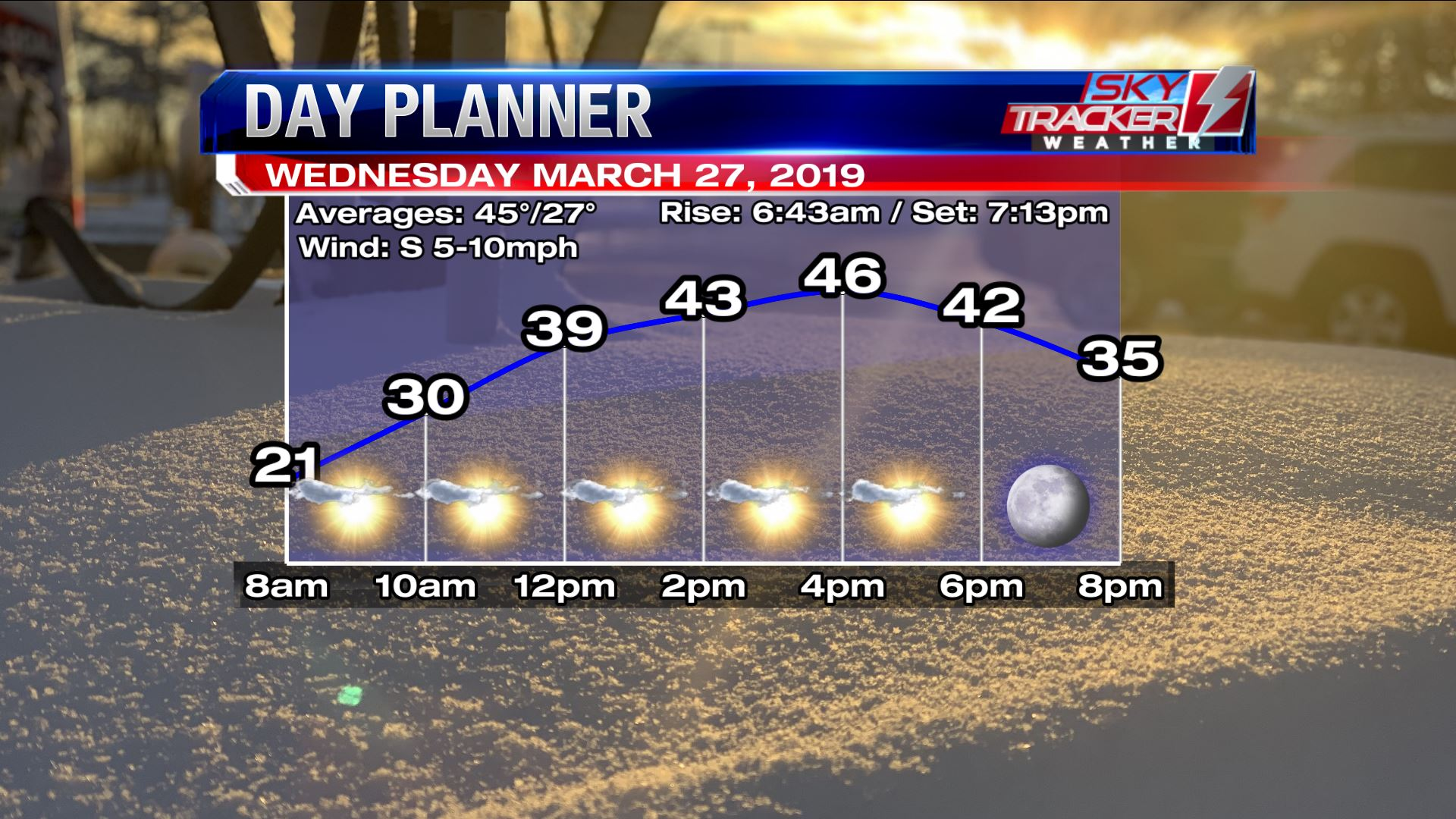 Planner for Wednesday March 27 2019