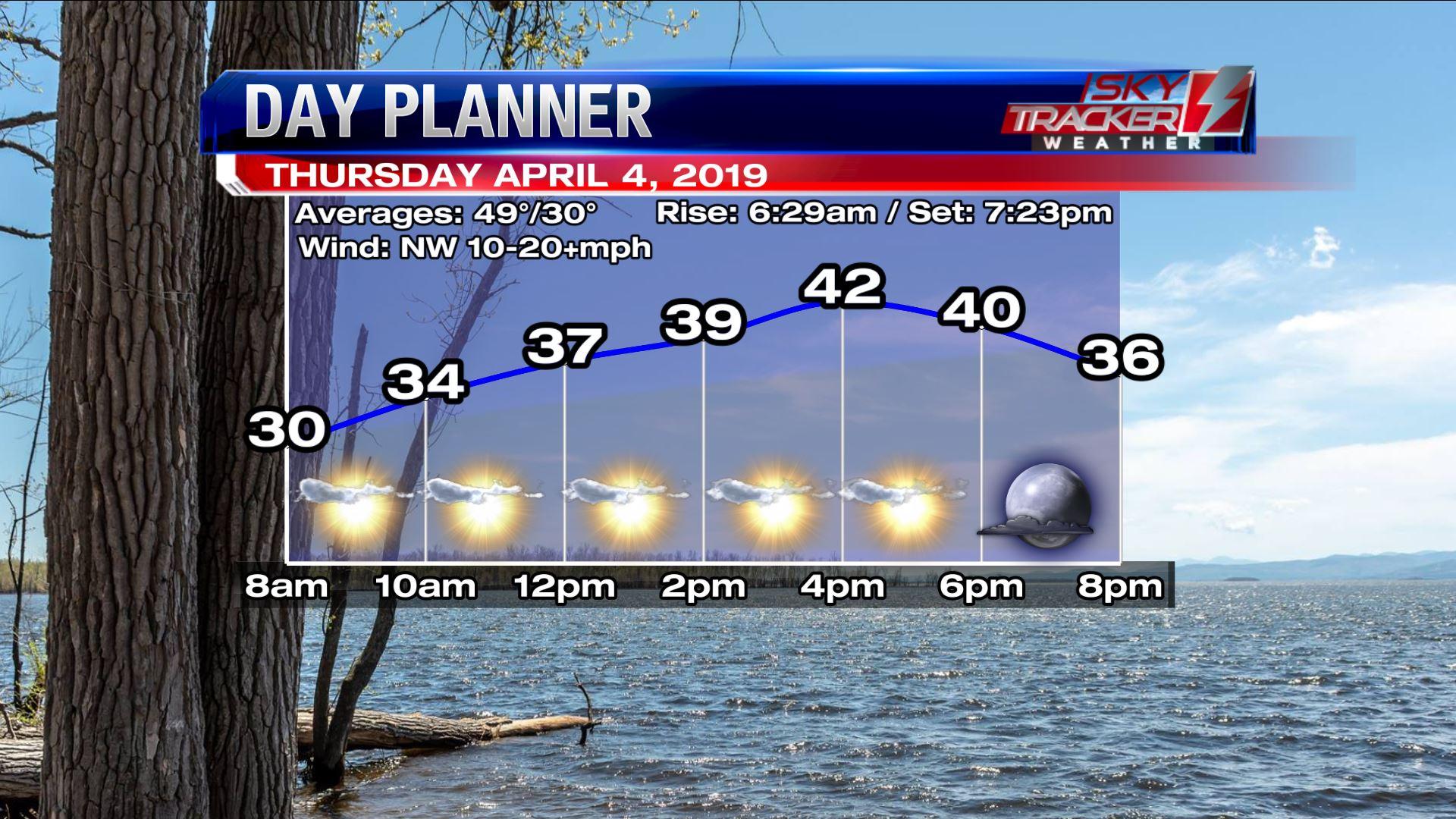 Planner for Thursday April 4 2019