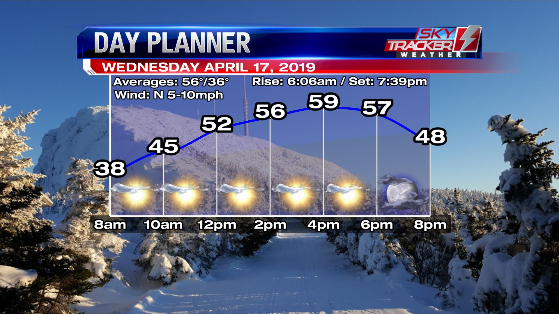 Planner for Wednesday April 17 2019