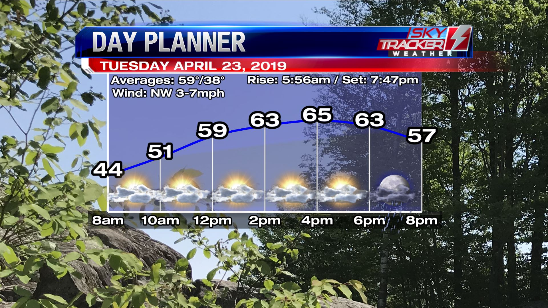 Planner for Tuesday April 23 2019