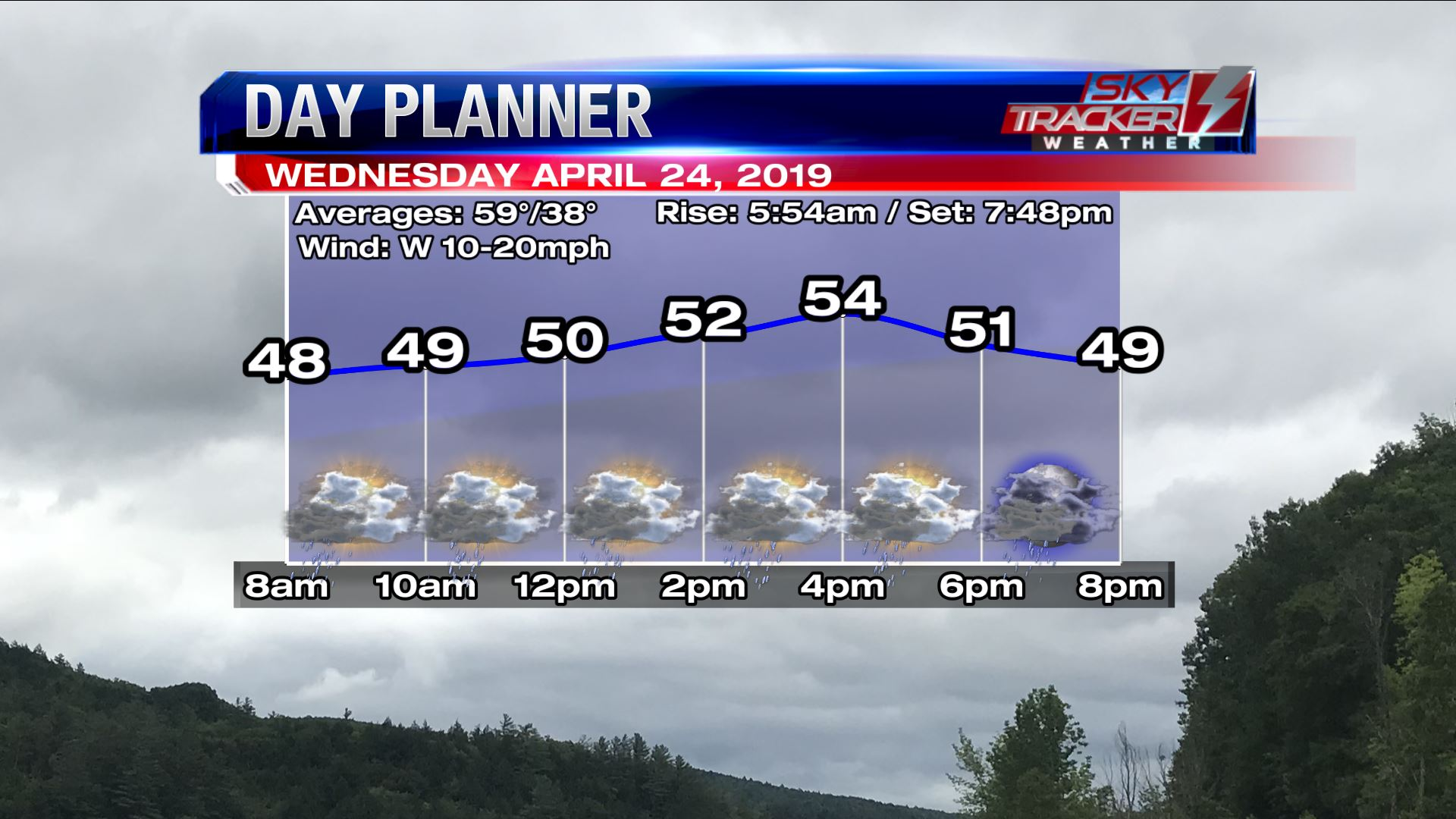 Planner for Wednesday April 24 2019