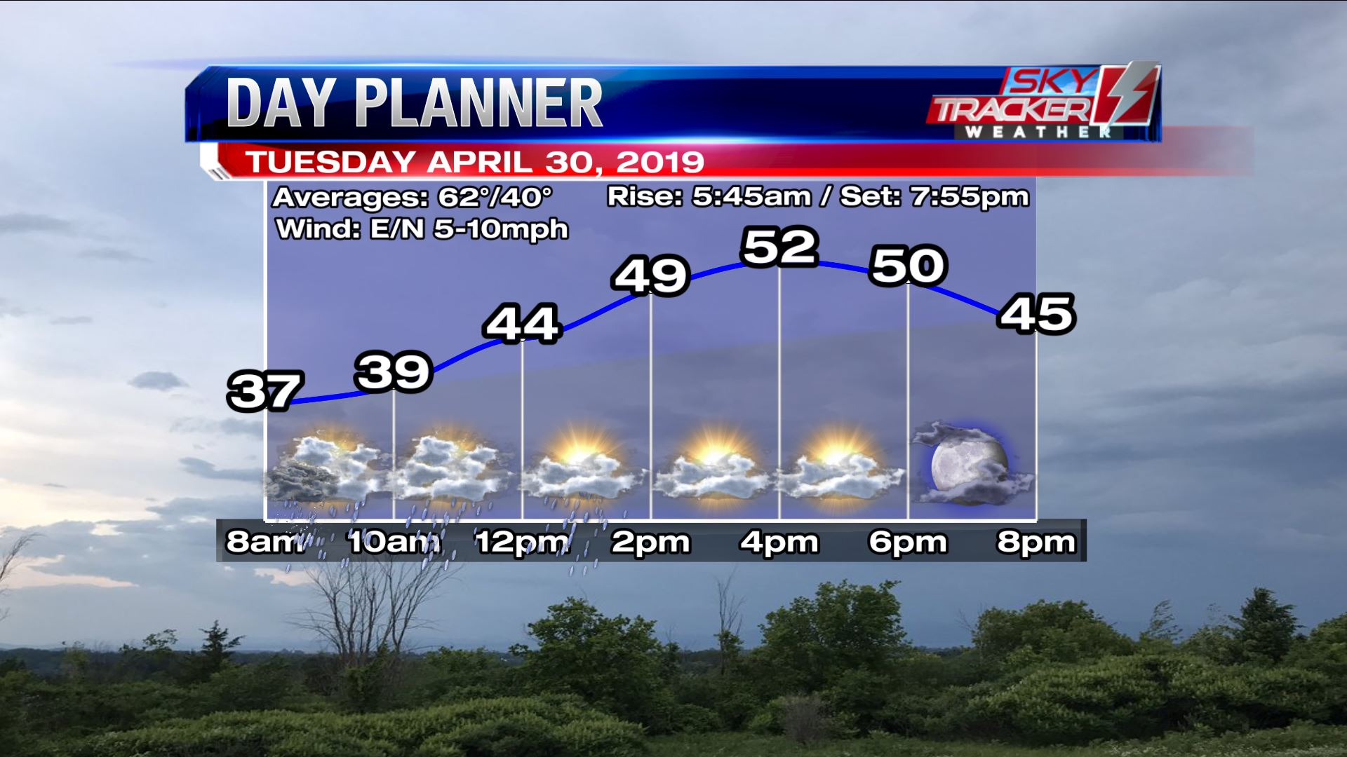 Planner for Tuesday April 30 2019