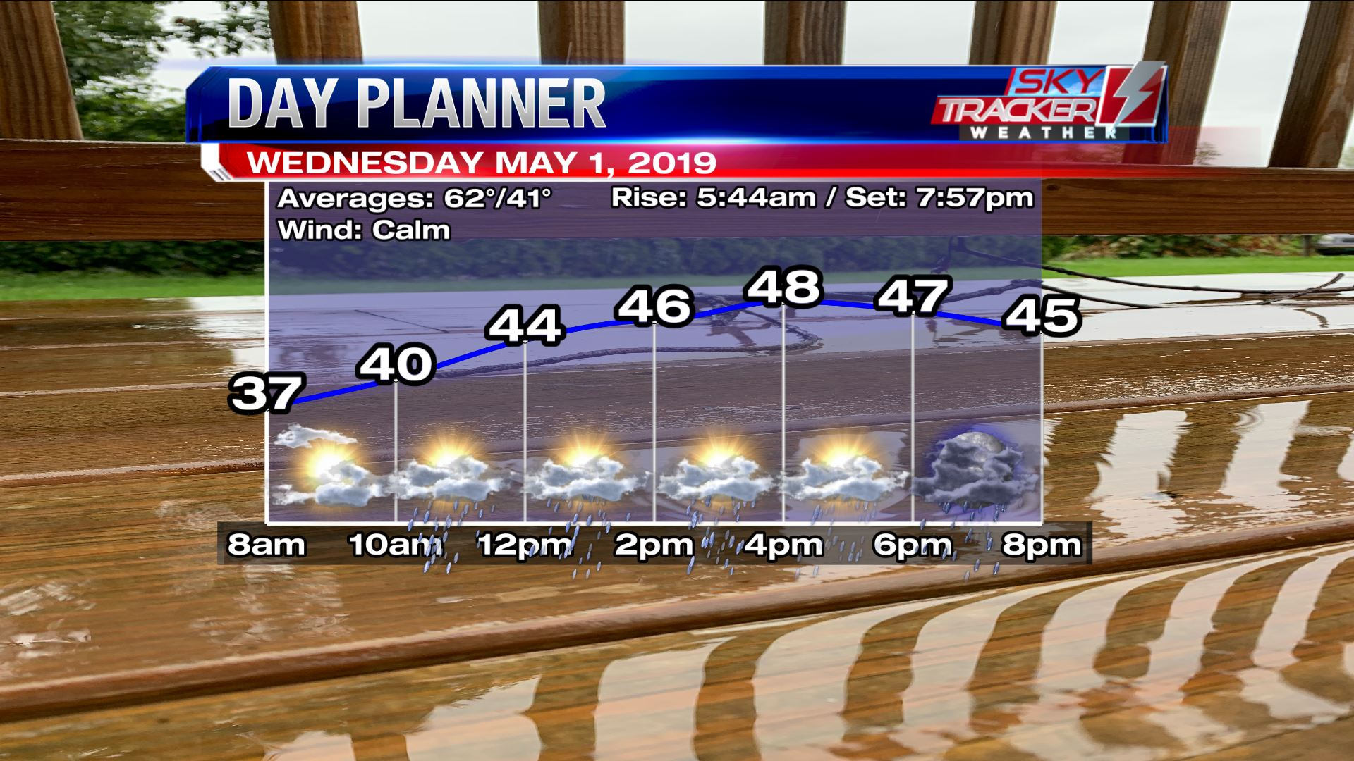 Planner for Wednesday May 1 2019