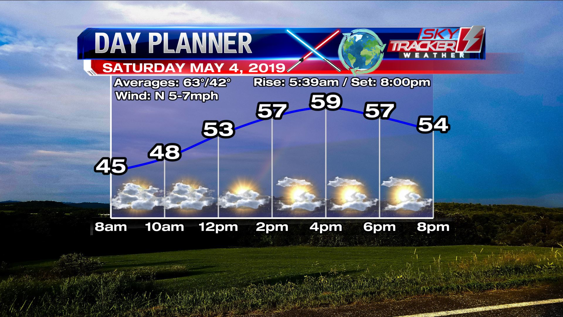 Planner for Saturday May 4 2019