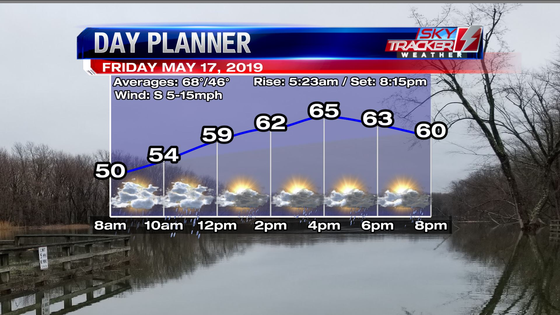 Planner for Friday May 17 2019