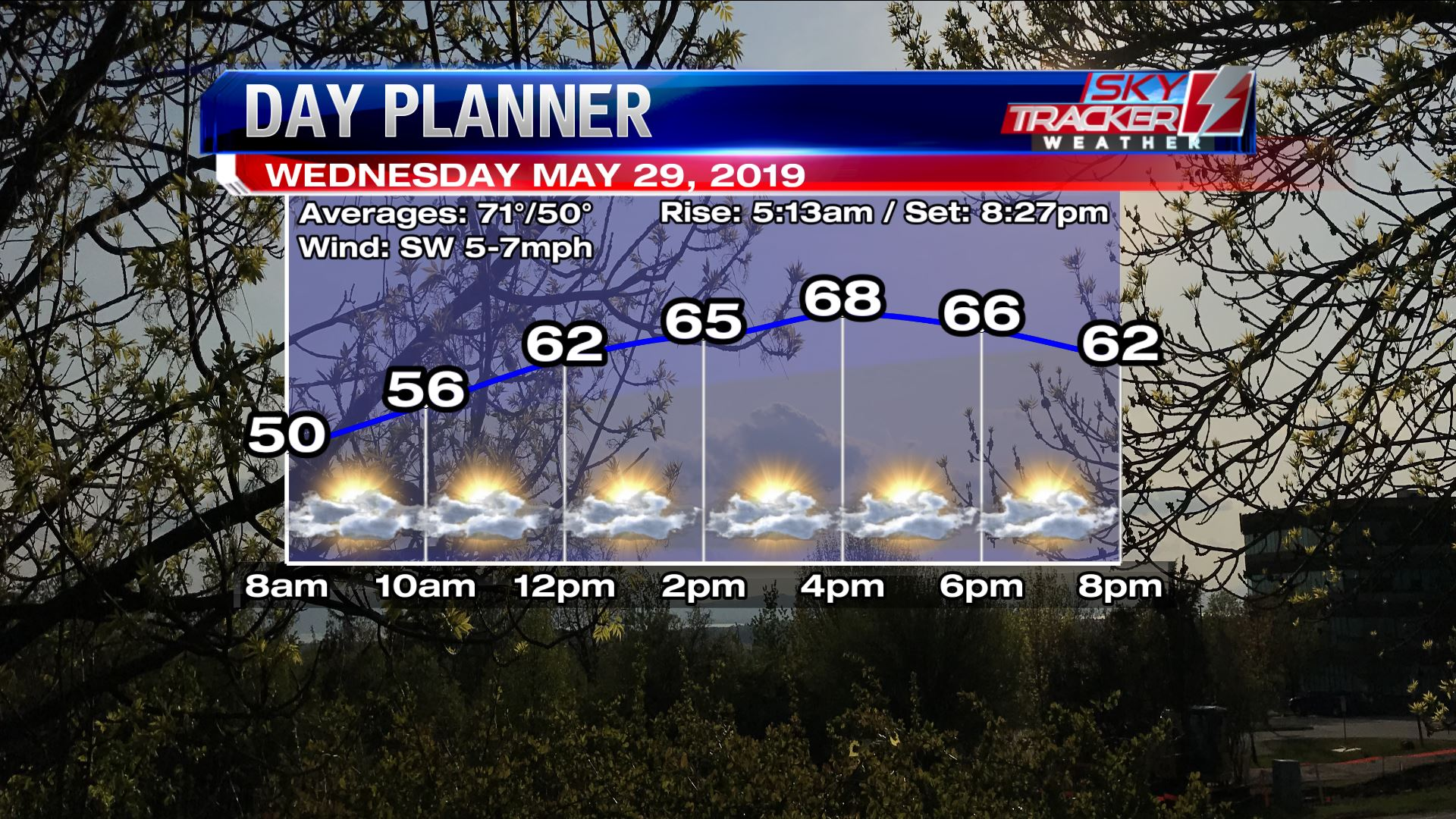 Planner for Wednesday May 29 2019