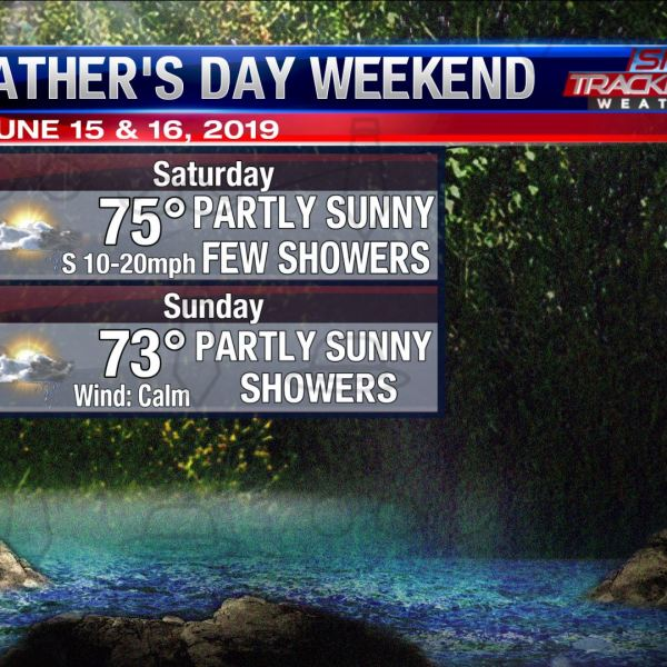 Fathers Day forecast June 15 and 16 2019