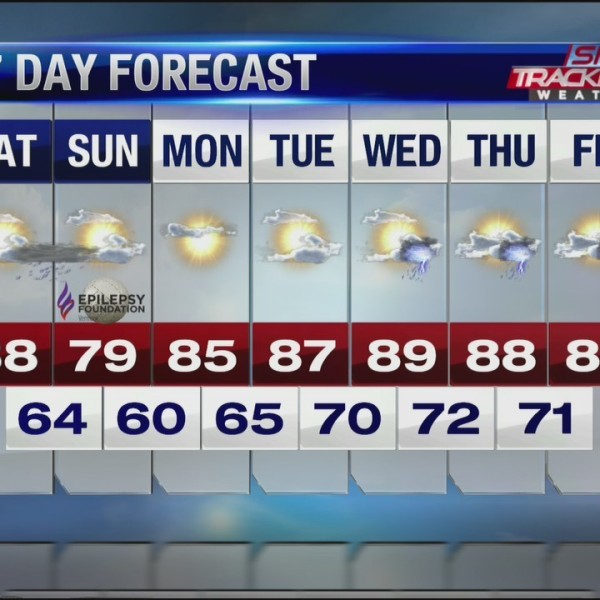 7day forecast July 12 2019
