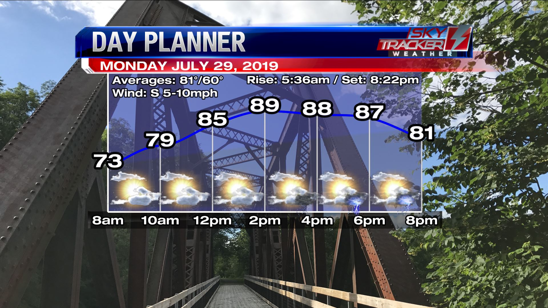 Planner for Monday July 29 2019