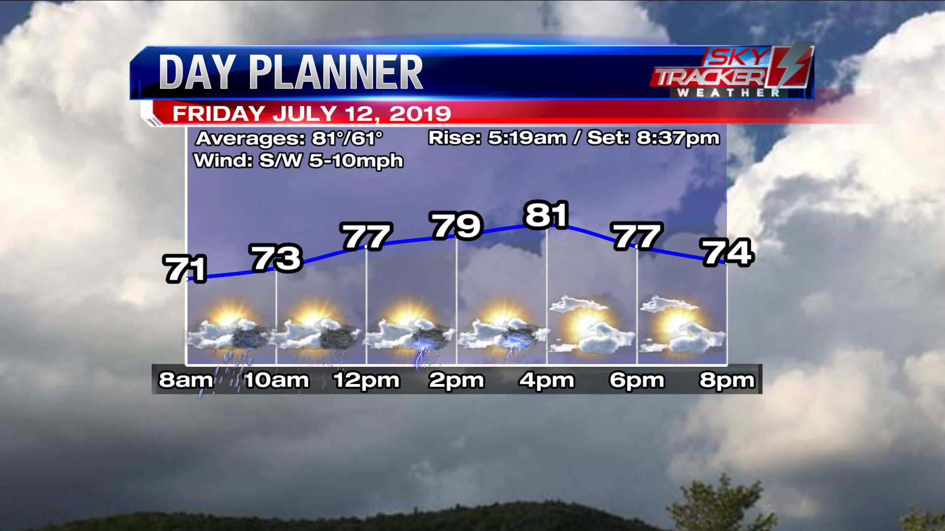 Planner for Friday July 12 2019