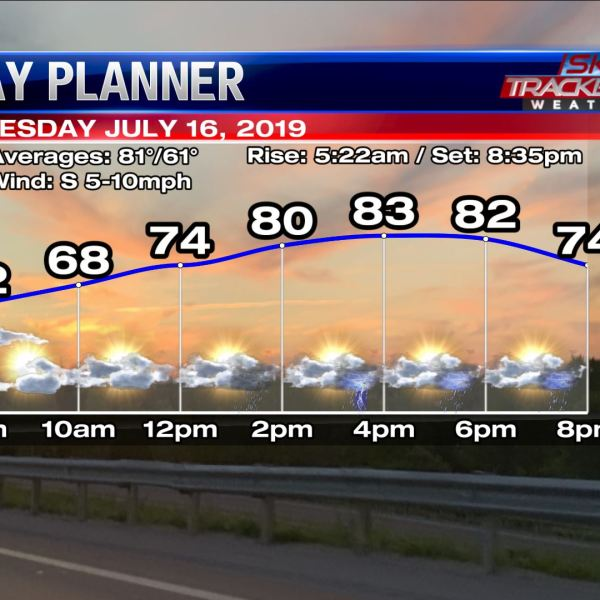 Planner for Tuesday July 16
