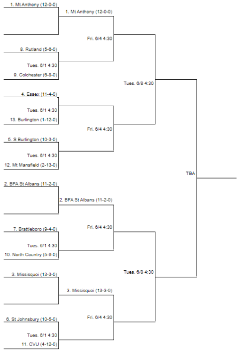 Check out the playoff brackets for Vermont high school softball and baseball!